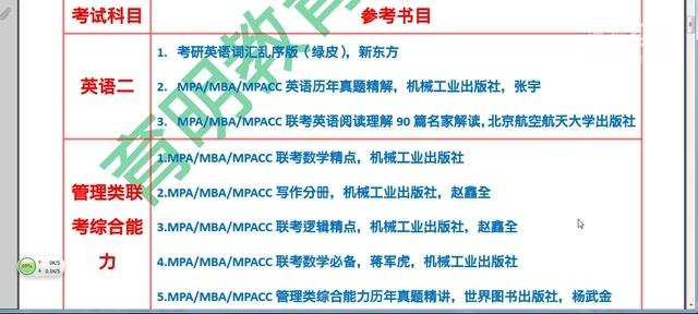 黄教授推荐:2015年安徽大学会计硕士mpacc考研参考书