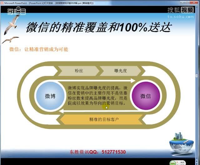 微信营销是什么?看安东胜老师怎么说3