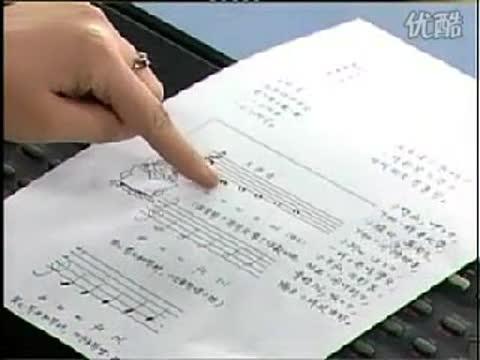 关瑞红电子琴入门教程3认识五线谱图片